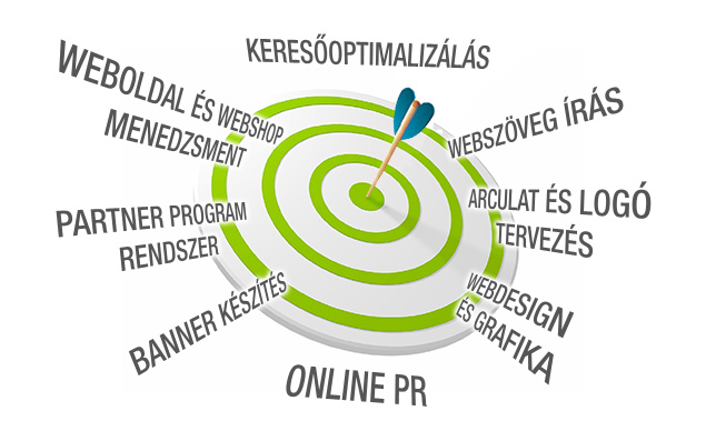 Online marketing, webmarketing - 7even